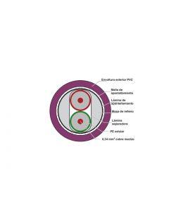 CABLE DE SISTEMA DE BUS - PSM-CABLE-PROFIB/FC 274465294 PHOENIX CONTACT